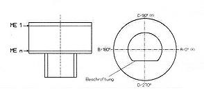 Kalibrační trny pro kontrolu závitových kroužků, schéma